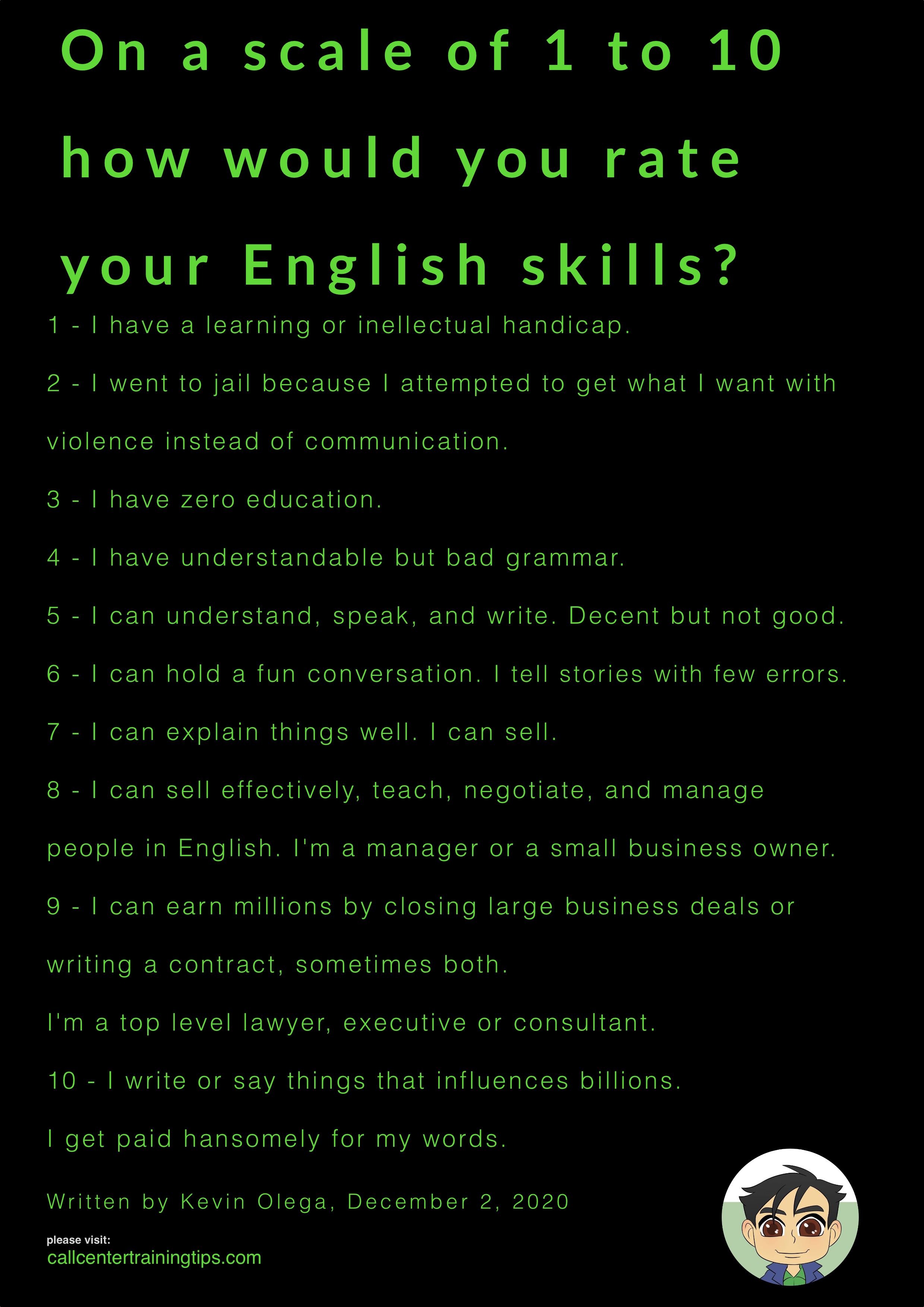 Rate Your English